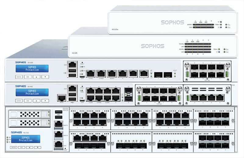 Sophos-Firewall-Model